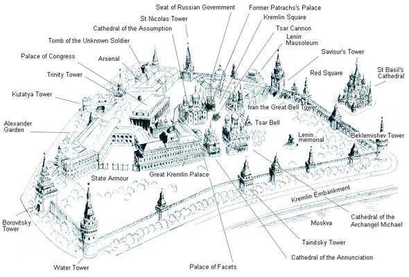 Kremlin Map Foreign architects were