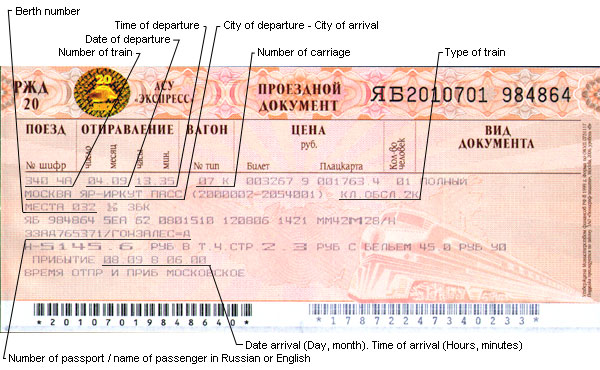 Tickets and how to purchase them how to read the russian train ticket